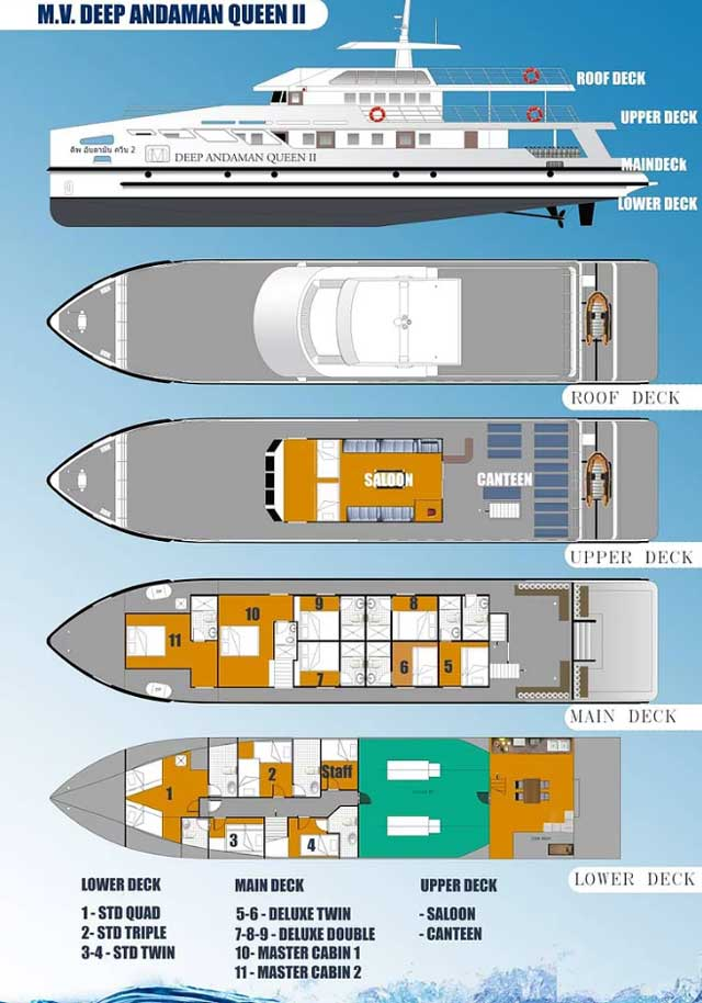 Deep Andaman Queen deck plans 2019